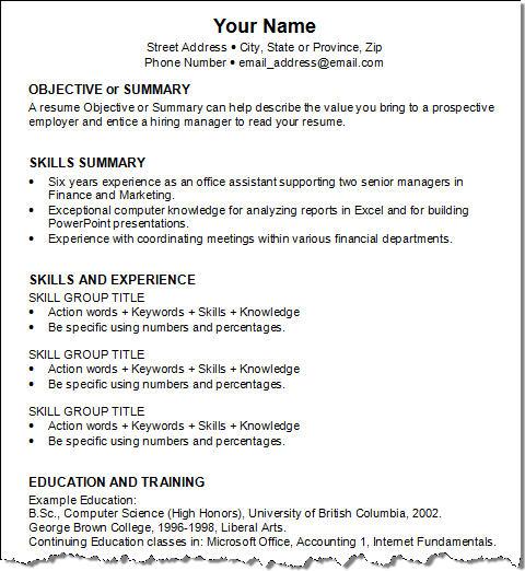 samples of skills